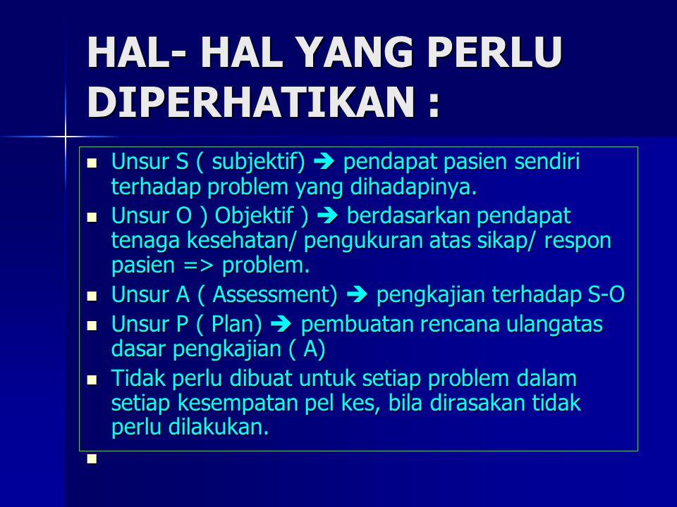 HAL- HAL YANG PERLU DIPERHATIKAN :