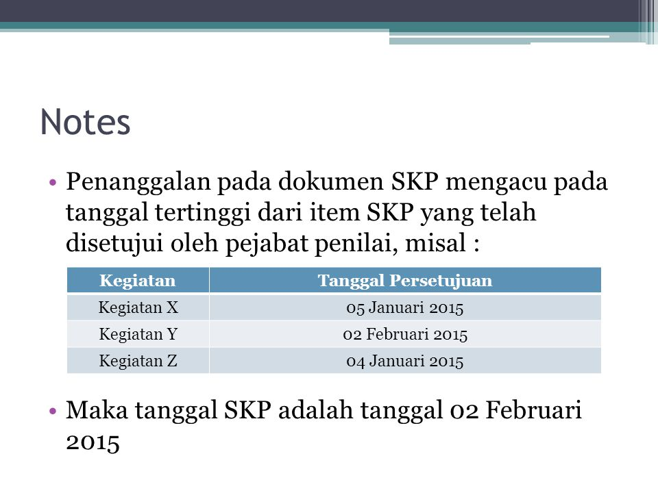 Notes Penanggalan pada dokumen SKP mengacu pada tanggal tertinggi dari item SKP yang telah disetujui oleh pejabat penilai, misal :