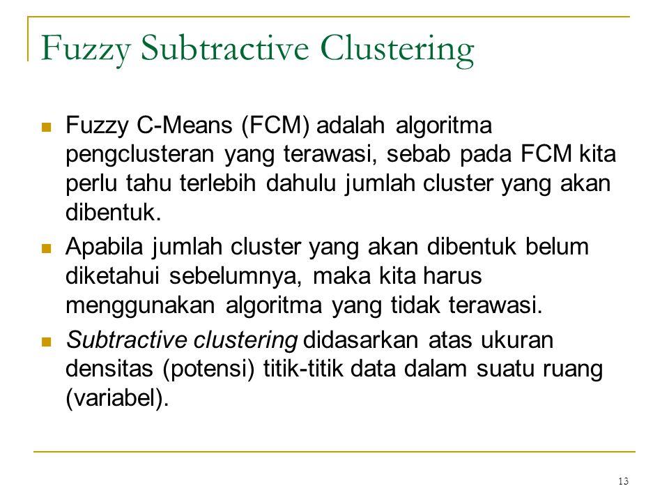Fuzzy Subtractive Clustering