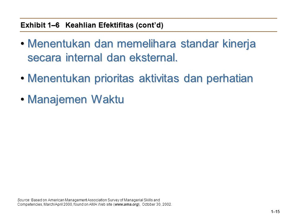 Exhibit 1–6 Keahlian Efektifitas (cont'd)