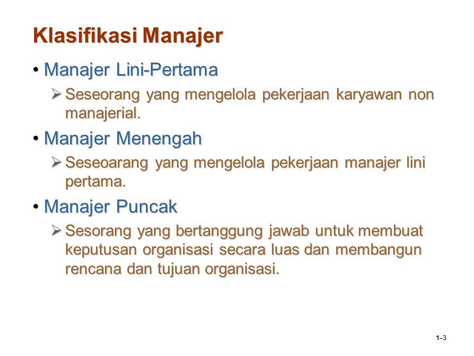 Klasifikasi Manajer Manajer Lini-Pertama Manajer Menengah
