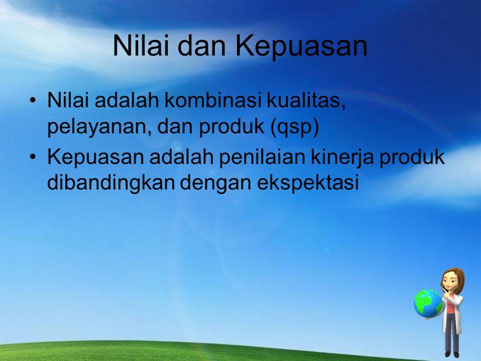 Nilai dan Kepuasan Nilai adalah kombinasi kualitas, pelayanan, dan produk (qsp)