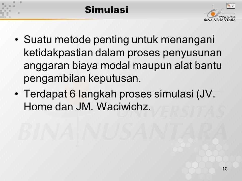 Terdapat 6 langkah proses simulasi (JV. Home dan JM. Waciwichz.