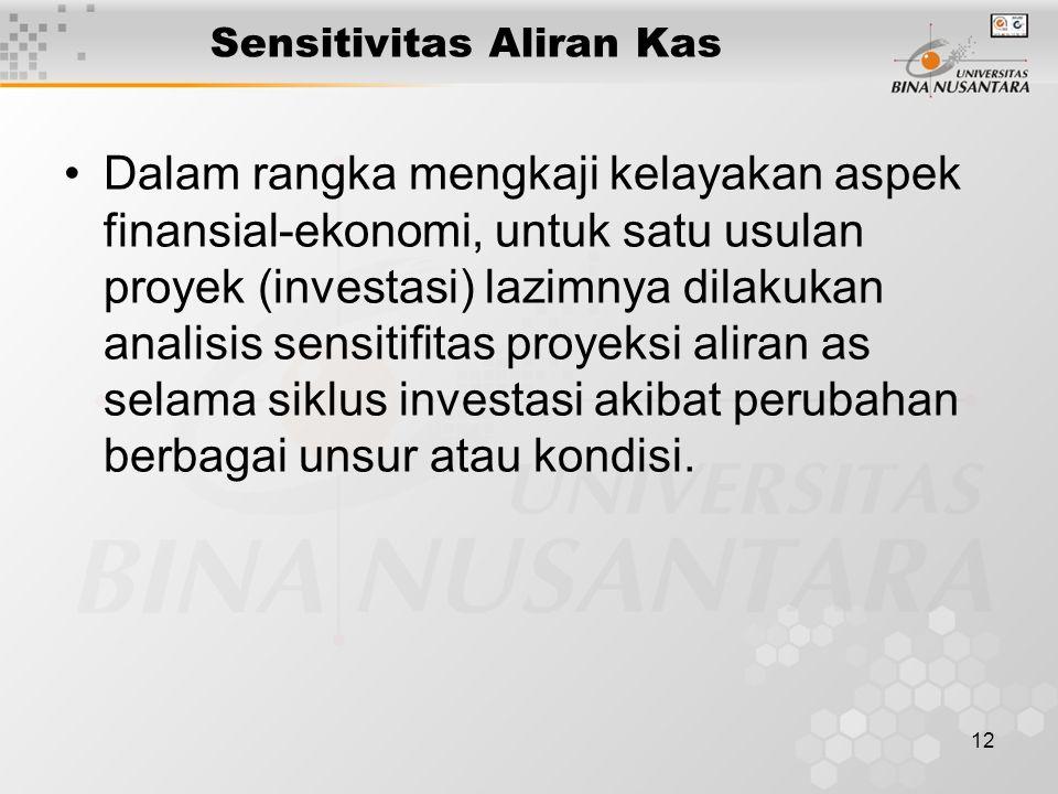 Sensitivitas Aliran Kas