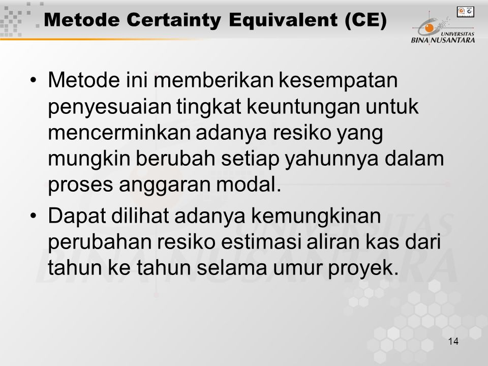 Metode Certainty Equivalent (CE)