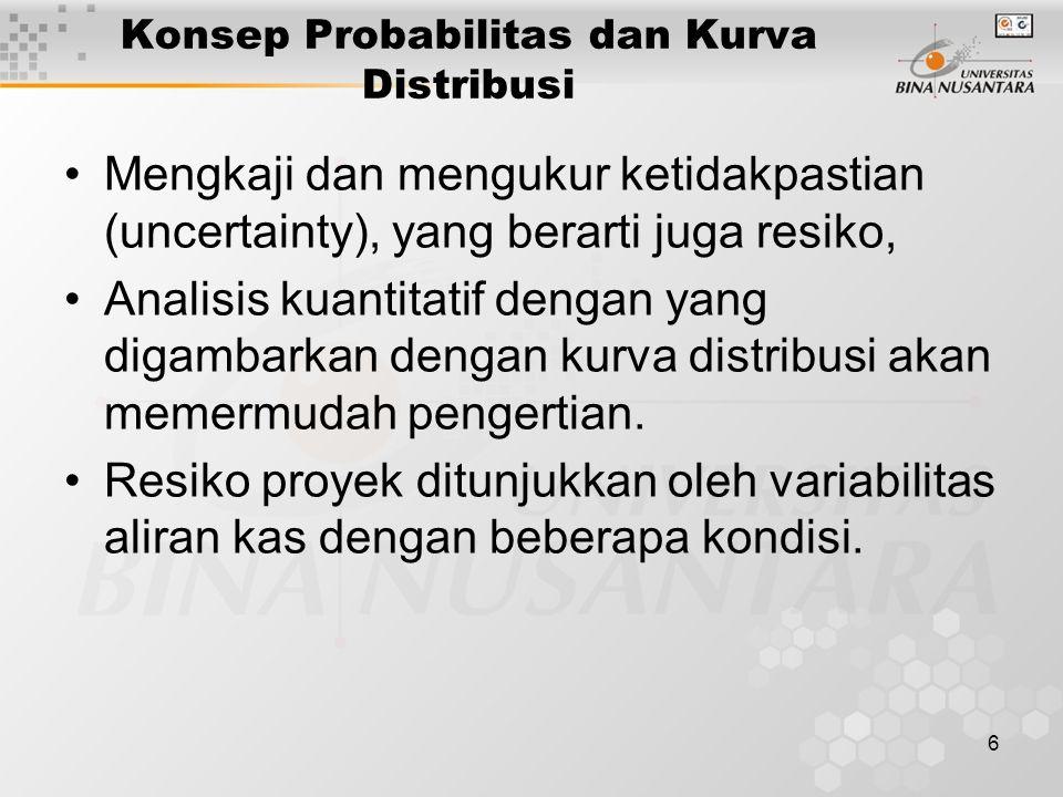 Konsep Probabilitas dan Kurva Distribusi