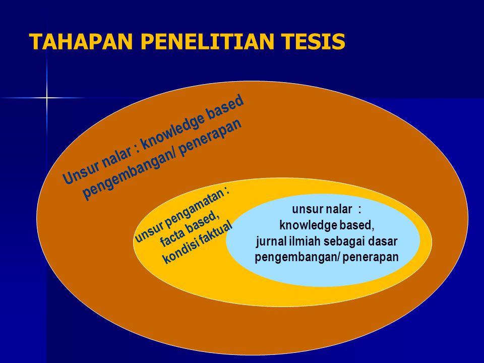 TAHAPAN PENELITIAN TESIS