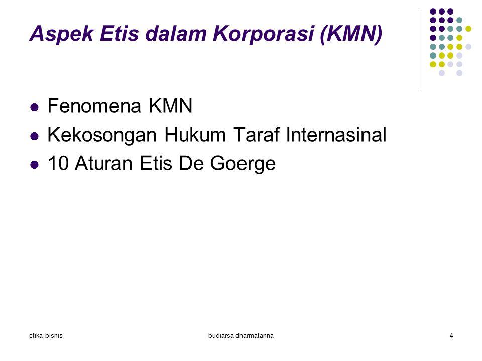 Aspek Etis dalam Korporasi (KMN)