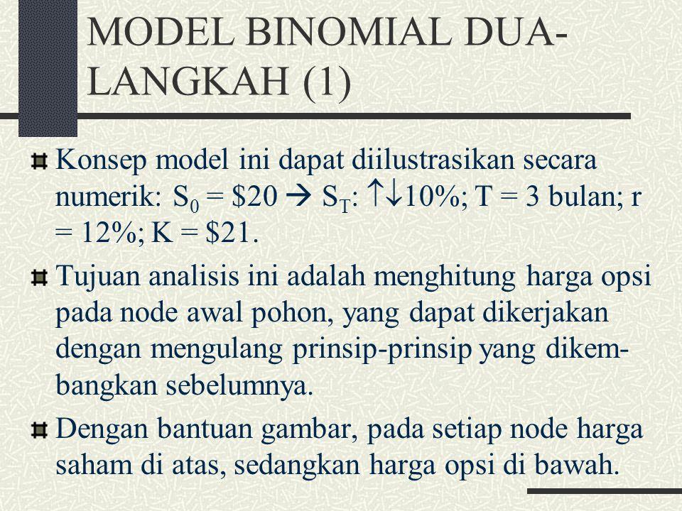 MODEL BINOMIAL DUA-LANGKAH (1)