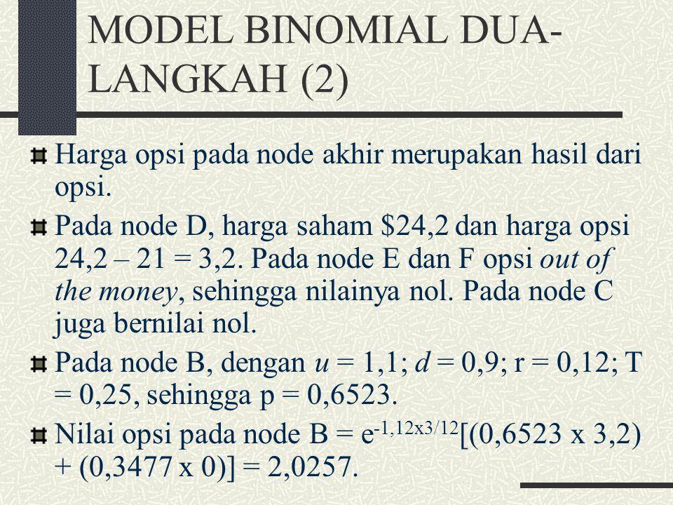 MODEL BINOMIAL DUA-LANGKAH (2)