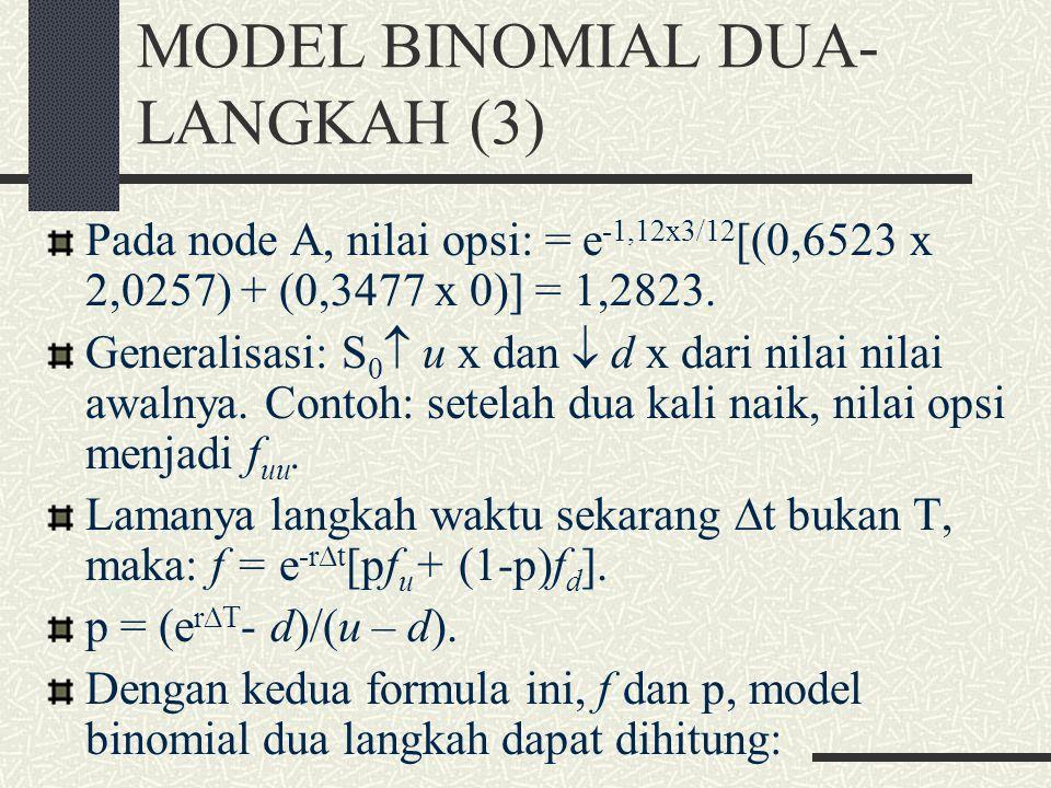 MODEL BINOMIAL DUA-LANGKAH (3)