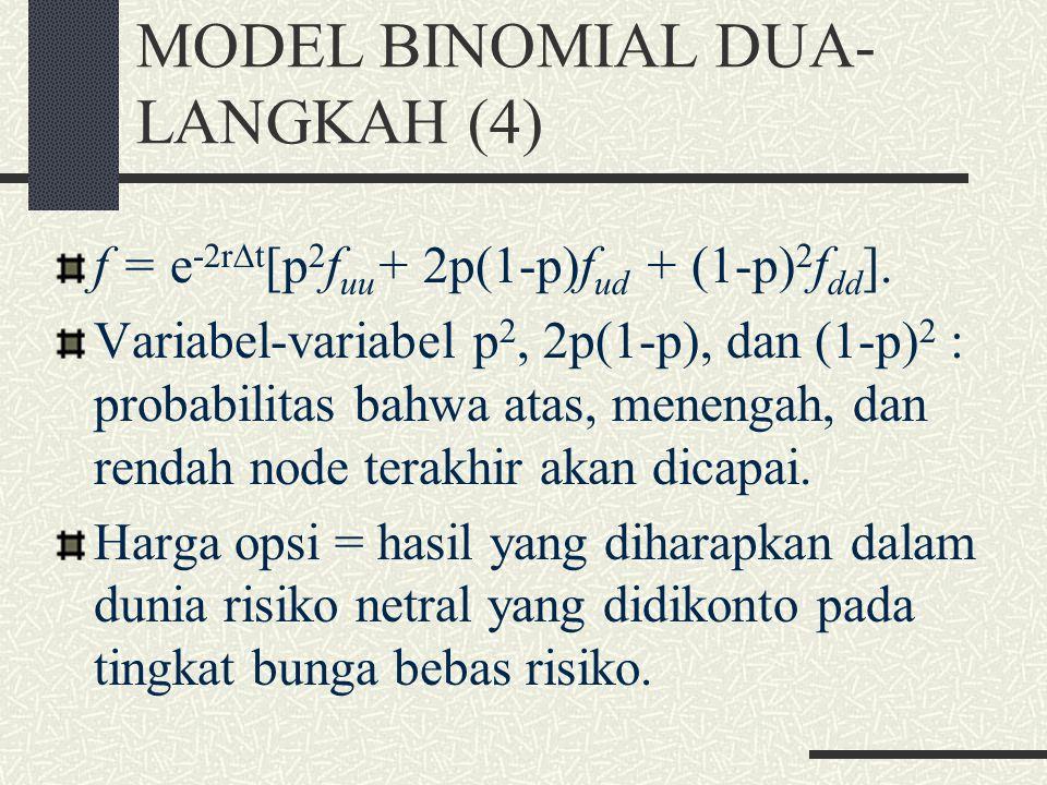 MODEL BINOMIAL DUA-LANGKAH (4)