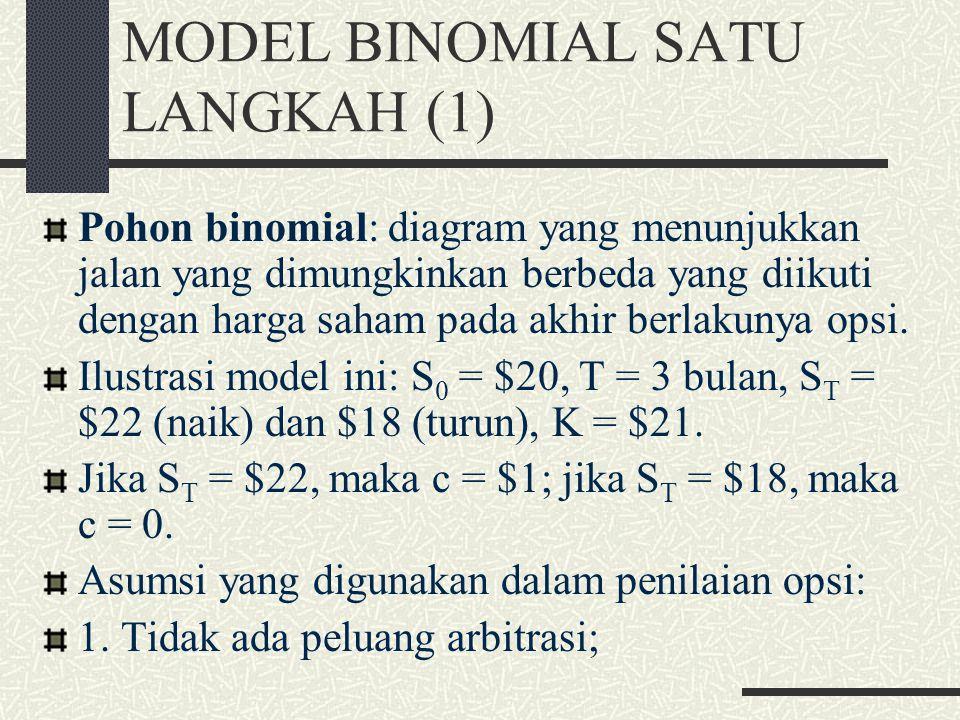 MODEL BINOMIAL SATU LANGKAH (1)