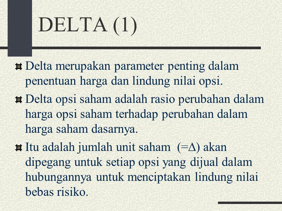 DELTA (1) Delta merupakan parameter penting dalam penentuan harga dan lindung nilai opsi.