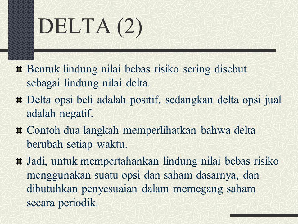 DELTA (2) Bentuk lindung nilai bebas risiko sering disebut sebagai lindung nilai delta.