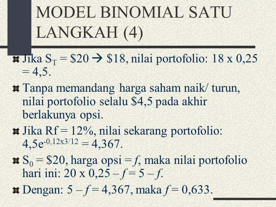 MODEL BINOMIAL SATU LANGKAH (4)