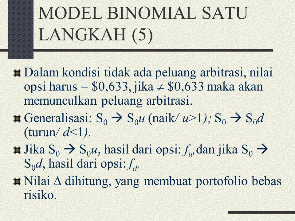 MODEL BINOMIAL SATU LANGKAH (5)