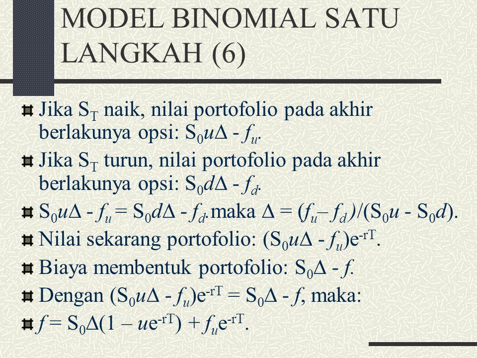 MODEL BINOMIAL SATU LANGKAH (6)