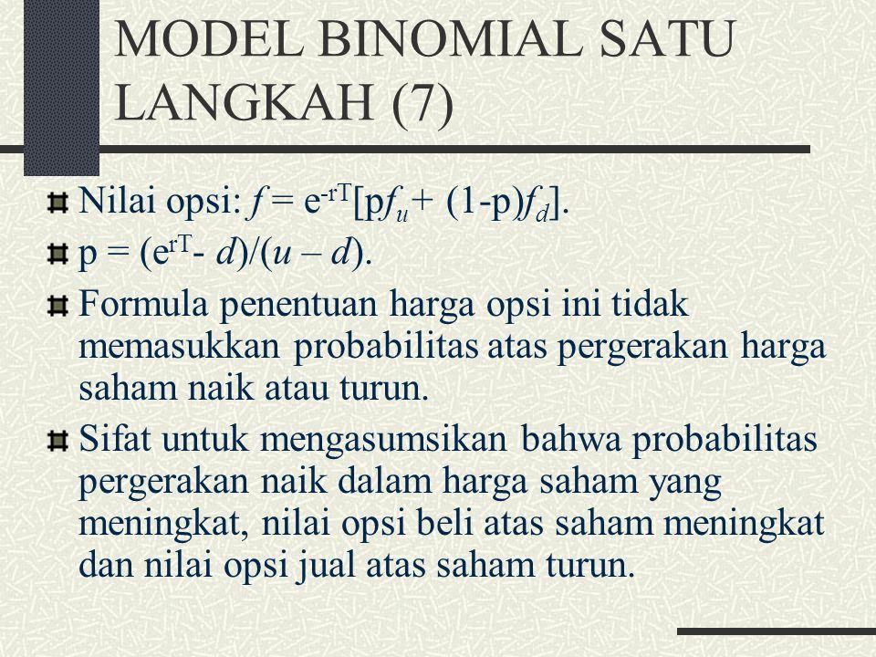 MODEL BINOMIAL SATU LANGKAH (7)