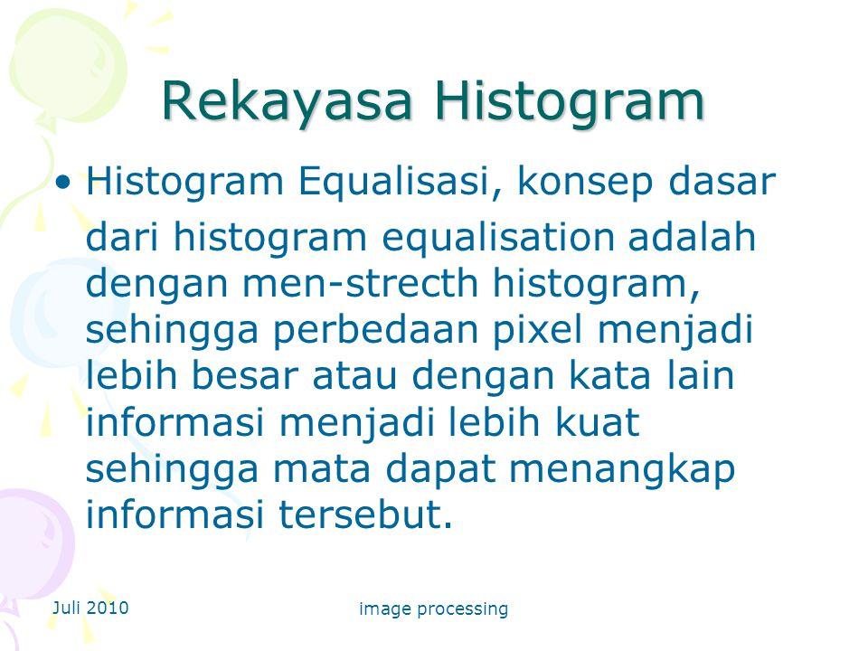 Rekayasa Histogram Histogram Equalisasi, konsep dasar