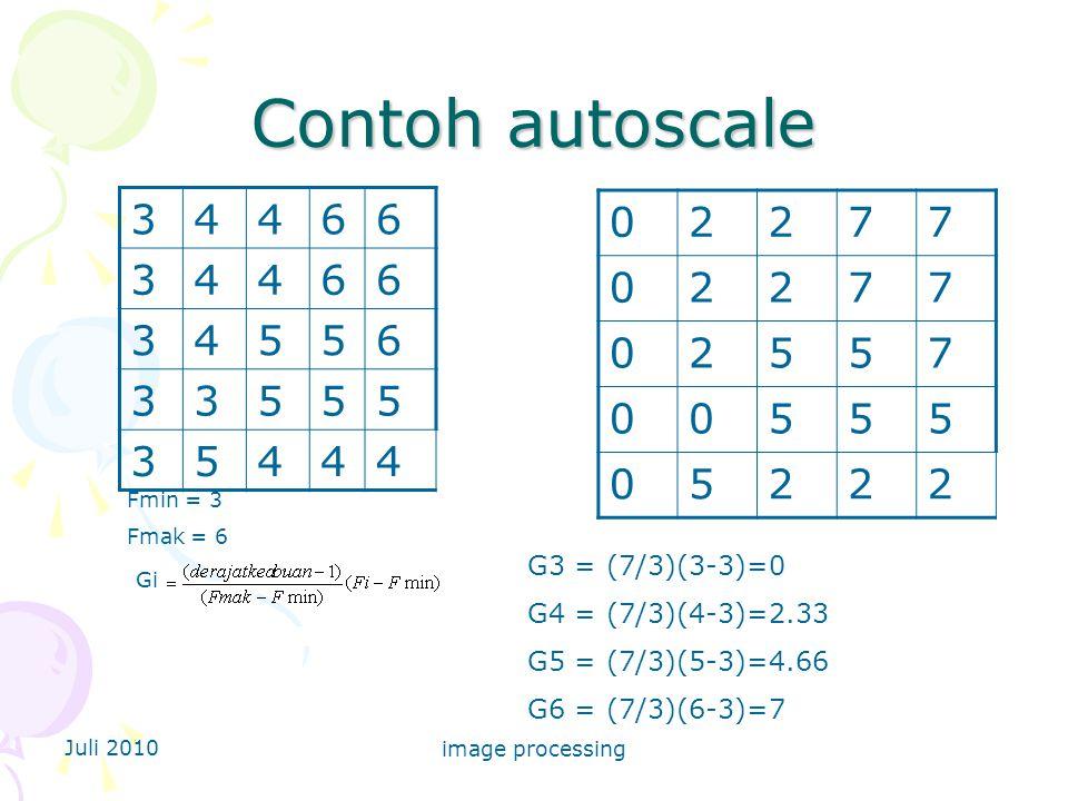Contoh autoscale 3 4 6 5 2 7 5 G3 = (7/3)(3-3)=0 G4 = (7/3)(4-3)=2.33