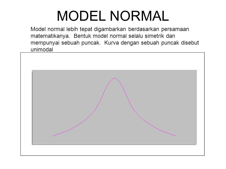 MODEL NORMAL