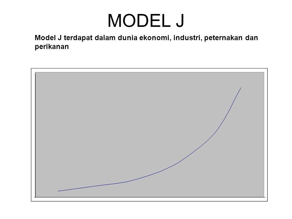 MODEL J Model J terdapat dalam dunia ekonomi, industri, peternakan dan perikanan