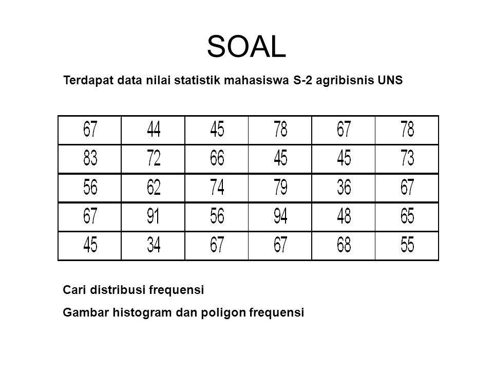 SOAL Terdapat data nilai statistik mahasiswa S-2 agribisnis UNS