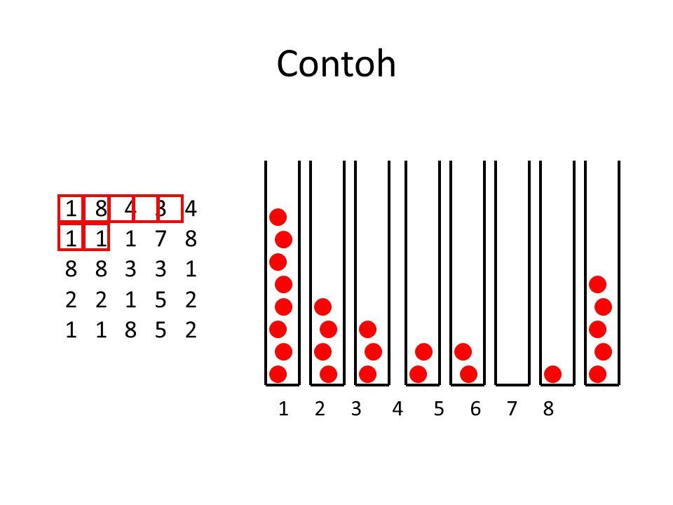 Contoh 1 2 3 4 5 6 7 8. 1 8 4 3 4. 1 1 1 7 8. 8 8 3 3 1.