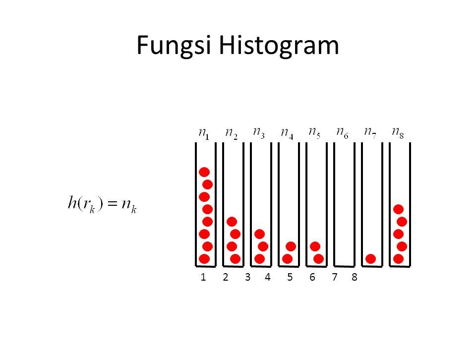 Fungsi Histogram 1 2 3 4 5 6 7 8