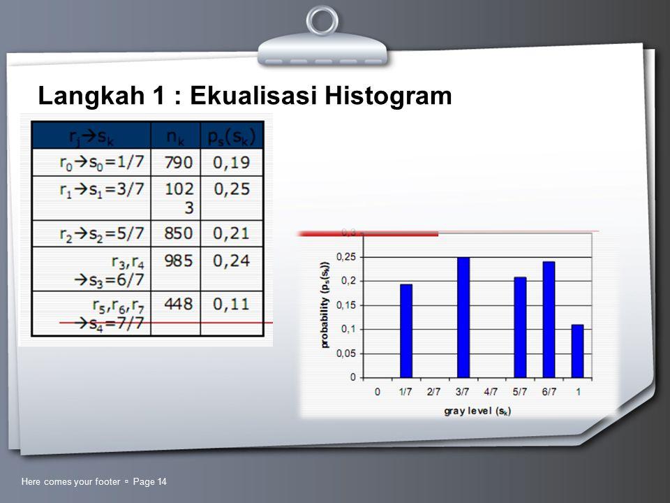 Langkah 1 : Ekualisasi Histogram