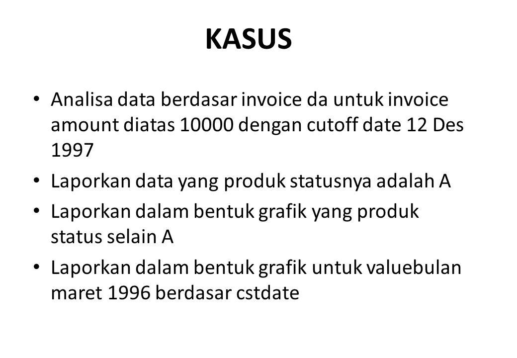 KASUS Analisa data berdasar invoice da untuk invoice amount diatas 10000 dengan cutoff date 12 Des 1997.