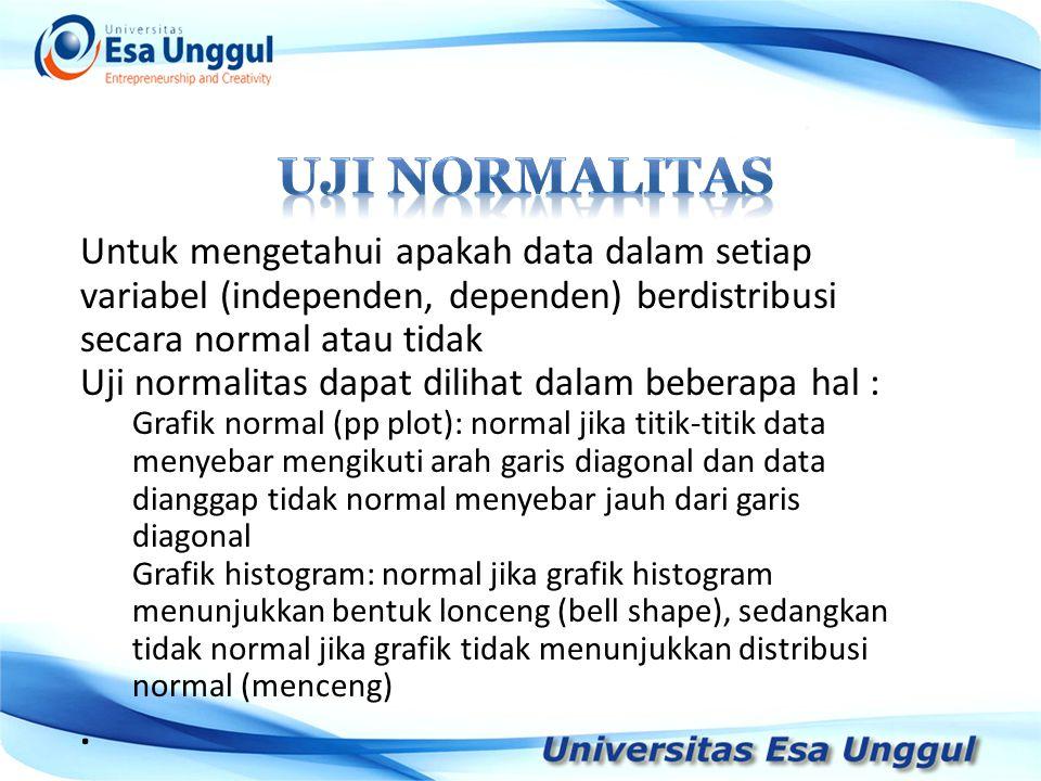 UJI NORMALITAS Untuk mengetahui apakah data dalam setiap variabel (independen, dependen) berdistribusi secara normal atau tidak.