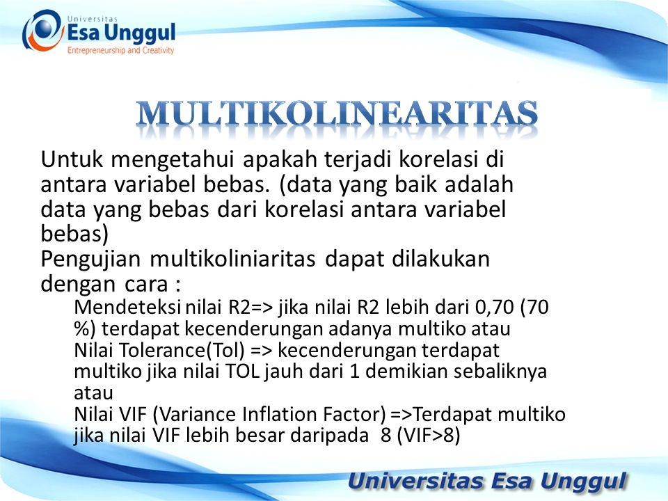 MULTIKOLINEARITAS