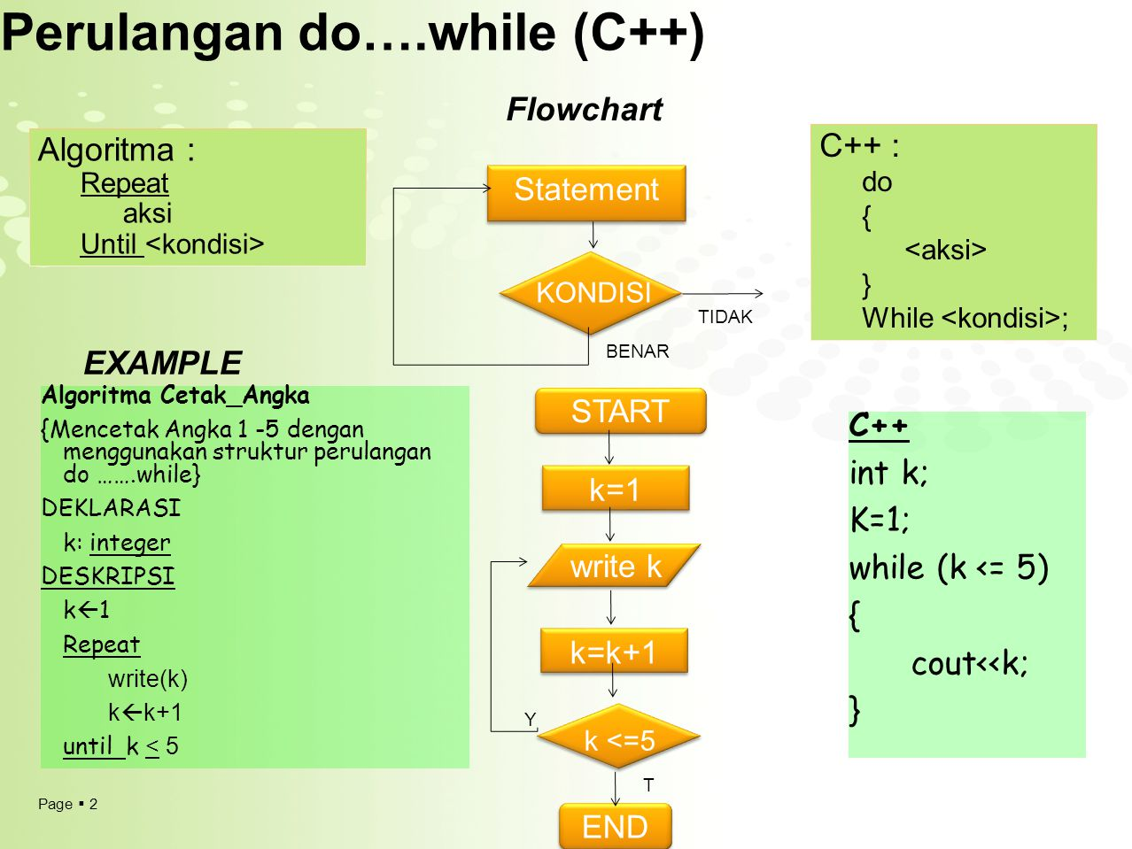 Perulangan do….while (C++)