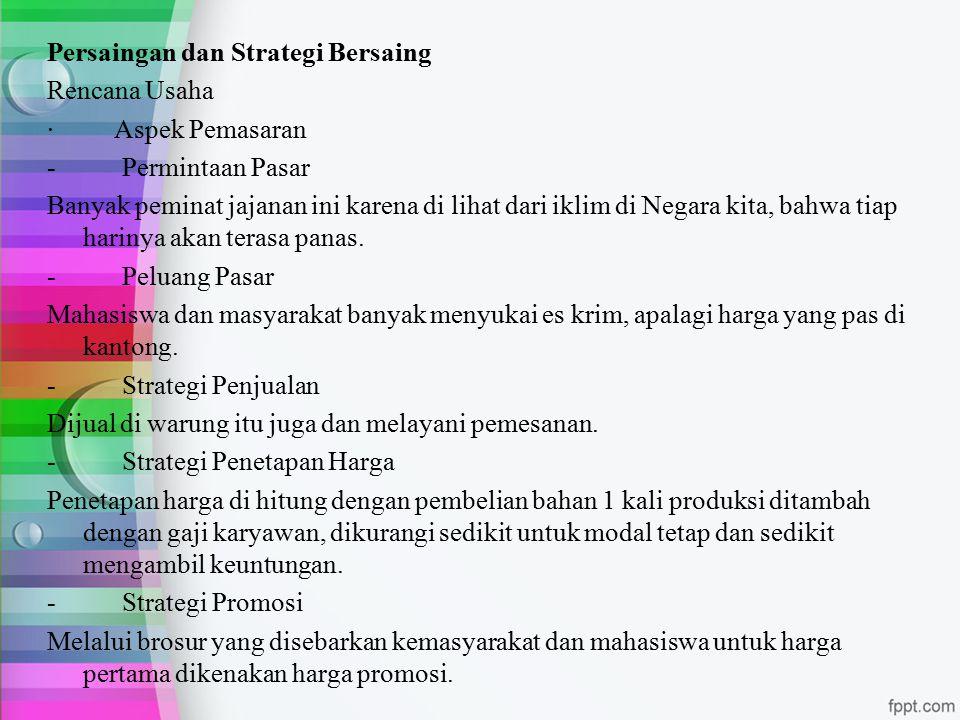 Persaingan dan Strategi Bersaing