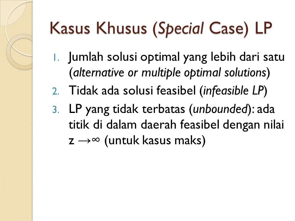 Kasus Khusus (Special Case) LP