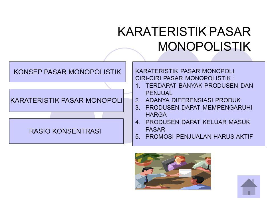 KARATERISTIK PASAR MONOPOLISTIK
