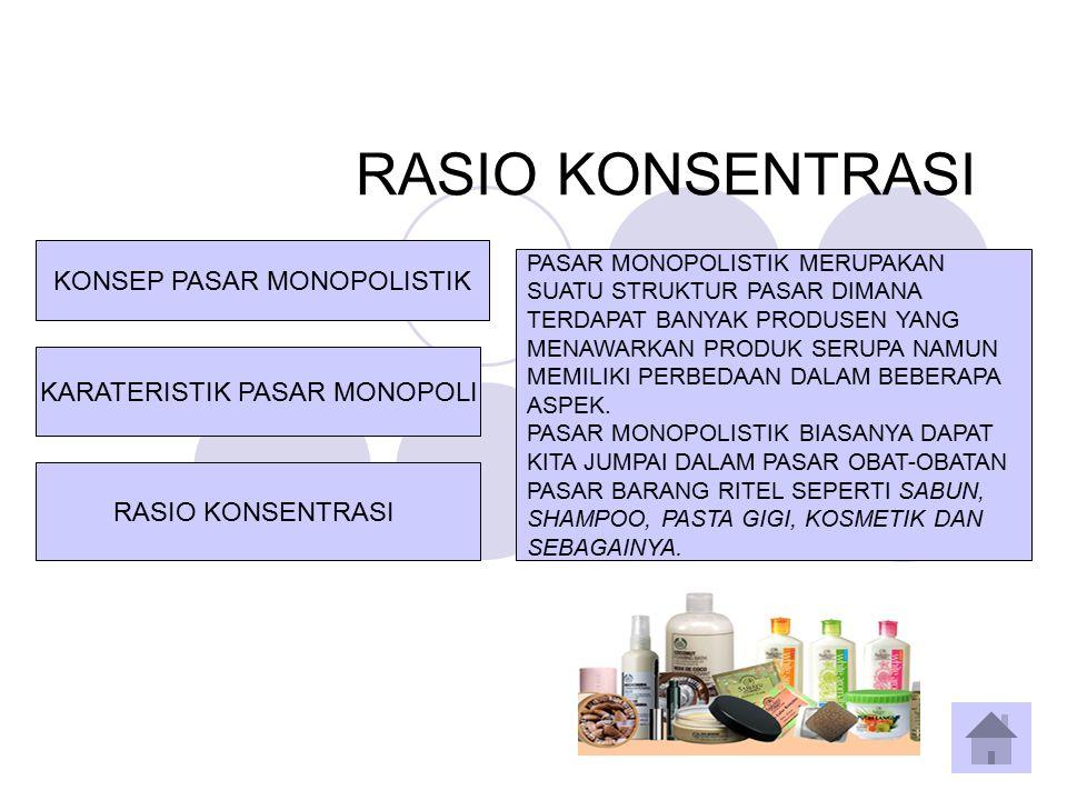 RASIO KONSENTRASI KONSEP PASAR MONOPOLISTIK