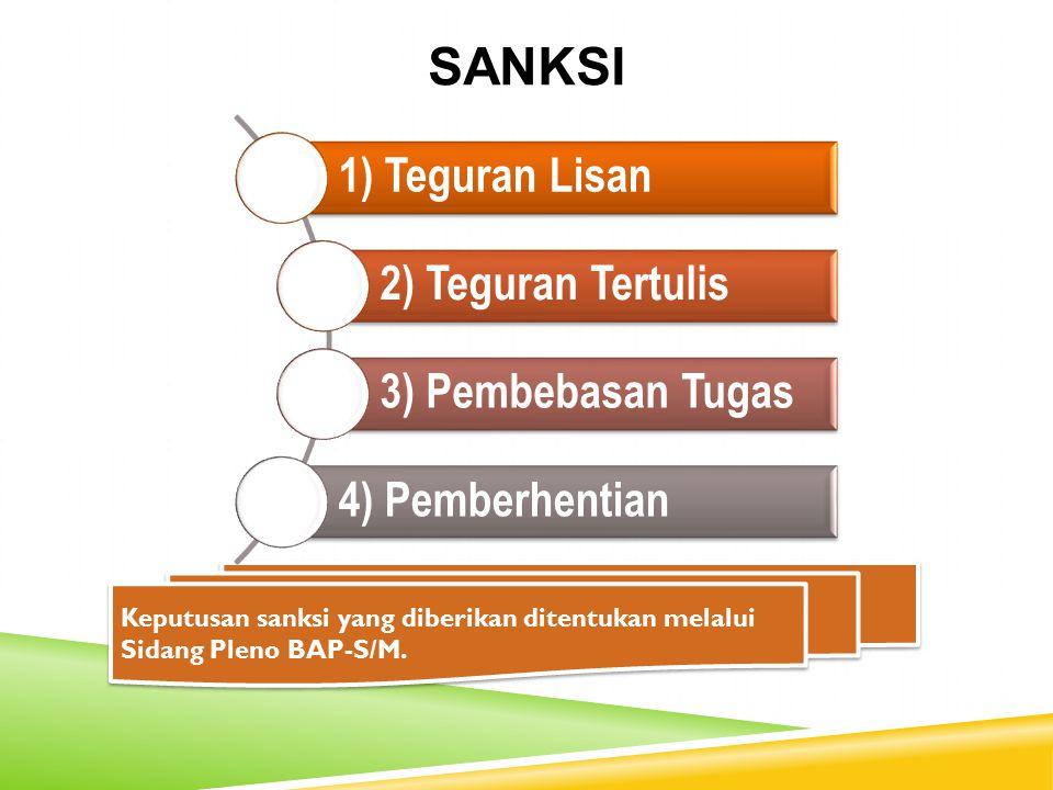 SANKSI 1) Teguran Lisan. 2) Teguran Tertulis. 3) Pembebasan Tugas. 4) Pemberhentian.