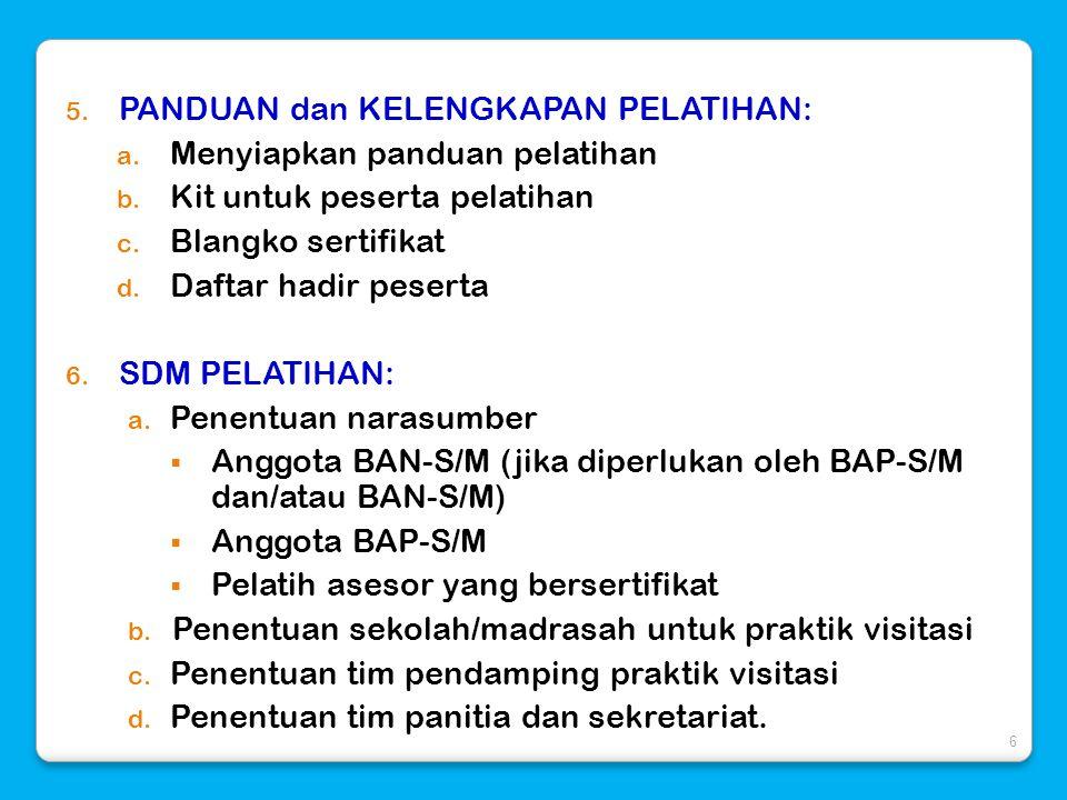 PANDUAN dan KELENGKAPAN PELATIHAN: