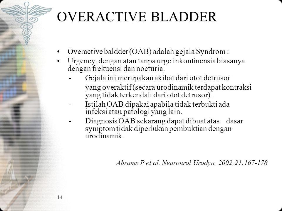 OVERACTIVE BLADDER Overactive baldder (OAB) adalah gejala Syndrom :