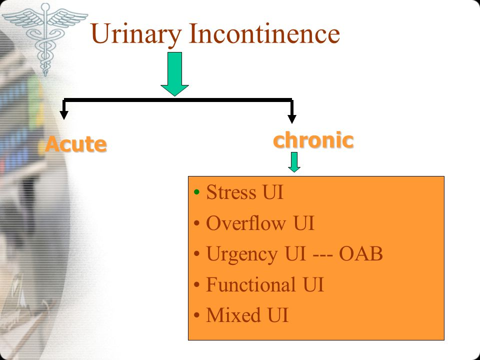 Urinary Incontinence chronic Acute • Stress UI • Overflow UI