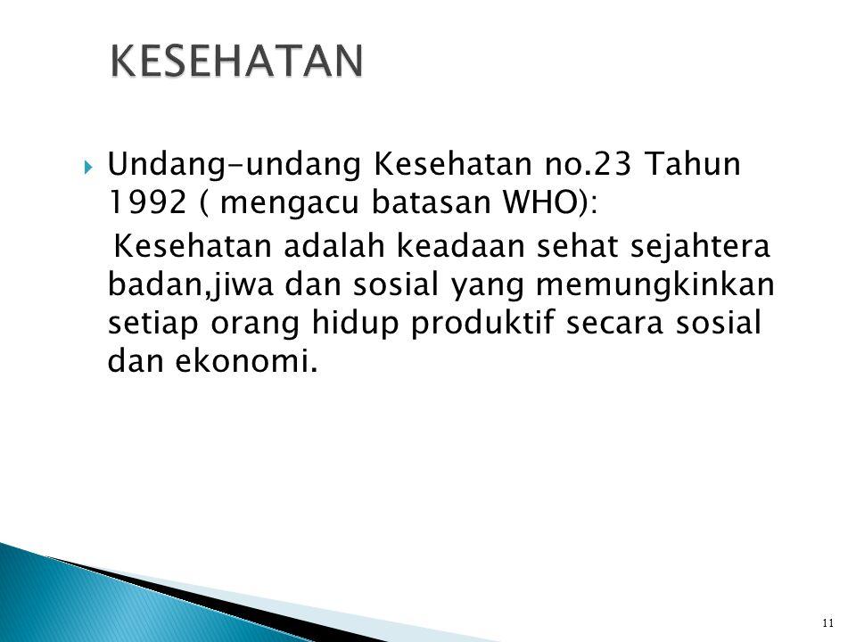 KESEHATAN Undang-undang Kesehatan no.23 Tahun 1992 ( mengacu batasan WHO):
