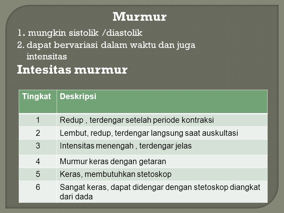 Murmur Intesitas murmur 1. mungkin sistolik /diastolik
