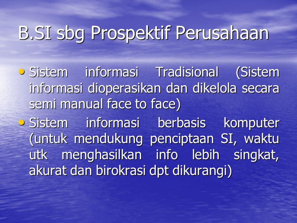 B.SI sbg Prospektif Perusahaan