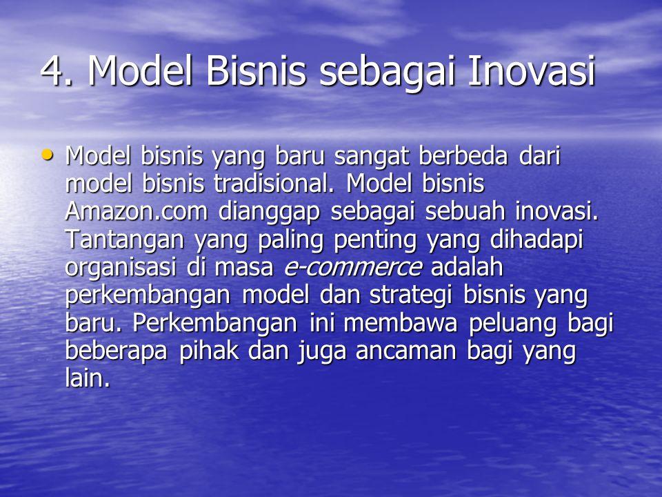 4. Model Bisnis sebagai Inovasi