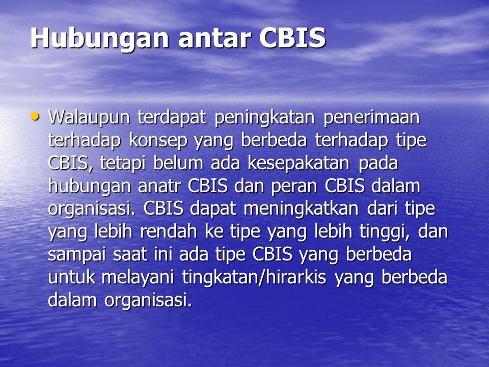 Hubungan antar CBIS