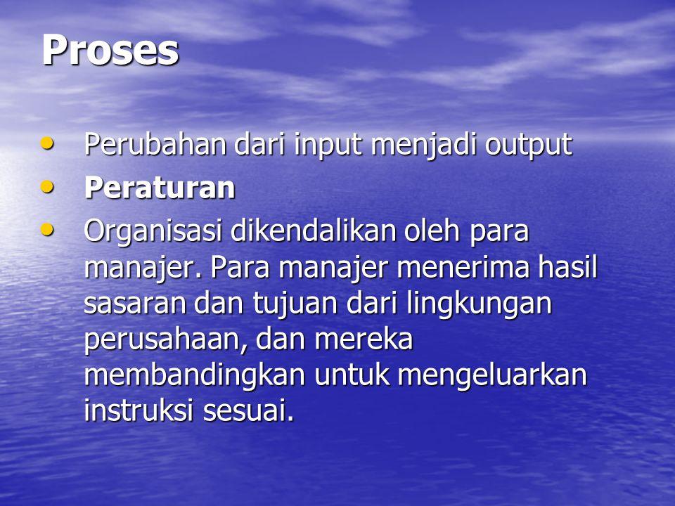 Proses Perubahan dari input menjadi output Peraturan
