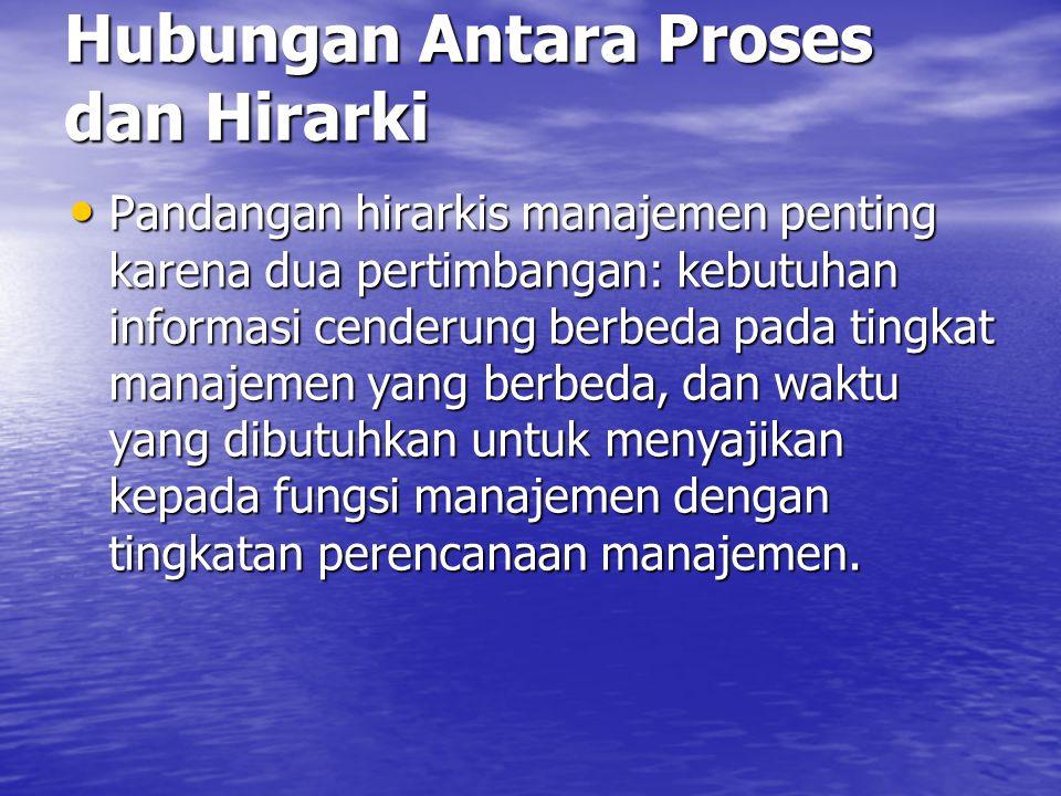 Hubungan Antara Proses dan Hirarki